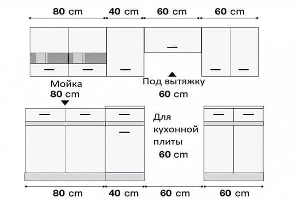 Размеры кухни Mulan